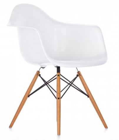 Najpopularniejsze modele krzeseł Eames