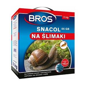 Jakie preparaty na ślimaki będą najlepsze?